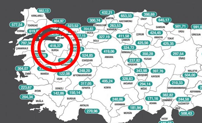Bursa'nın haftalık vaka sayısında büyük artış!
