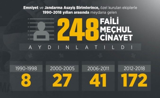 Emniyet ve Jandarma, 248 faili meçhulu aydınlattı
